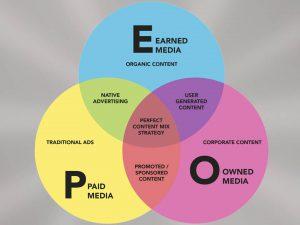 Warum EOP das PESO-Modell ablösen sollte
